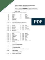 división político administrativa del Ecuador al 121131