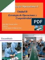 Unidad II Estrategia de Operaciones y Competitividad