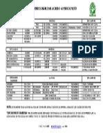 Materias Telmex