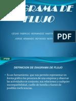 Diagrma de Flujo