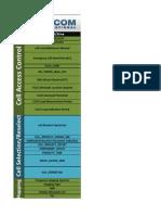 Vendor Parameters Equivalence Dictionary_final