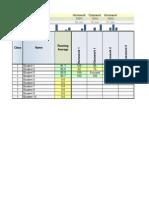 Excel Grade Tracker WeightedAvg Simple 2010