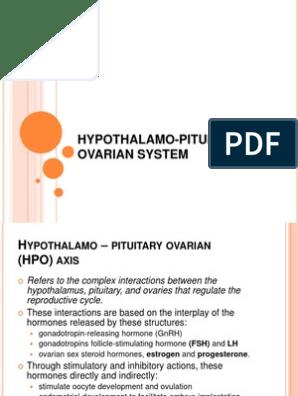 Indicator ADH pentru opțiuni)