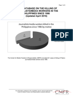 CMFR Database on the Killing of Journalists as of May 30, 2015
