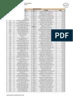 LISTA DE PRECIOS ENERO 2013 .pdf