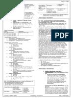 98012084 Property Reviewer Tatang