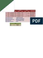 Penerapan Fungsi perintah Pada Ms Excel