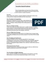 Executive Board Positions