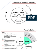 Intro to DMAIC