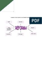 Mapa de La Reforma