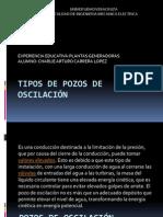 05_tipos de Pozos de Oscilacion