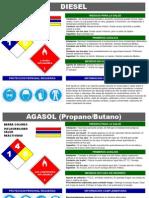Idenntificacion de Riesgo Quimico (Material Taller 4 )