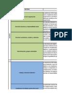 Matriz ISO 26000