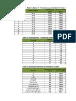 Informe 1 Destilacion Batch