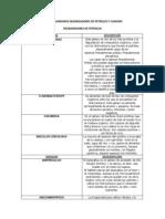 Microorganismos Degradadores de Petroleo y Cianuro