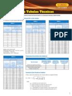 Tabela Fios e Cabos - NAMBEI