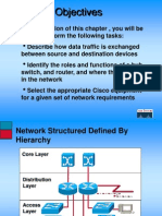 Introduction to OSI Layer