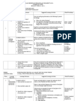 Scheme of Work BIOLOGY FORM 4_ 2012