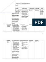 Science F3 Yearly Plan 2012
