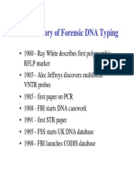 Brief Hitory of Forensic DNA Typing