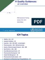 2-4 ICH Overview