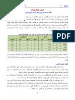 Al Tamor Ghithaa