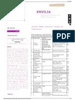 Daftar Nama Industri Kimia Di Indonesia ENVILIA