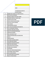 Merchant List