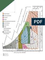 Bioclimatica05 2010.pdf
