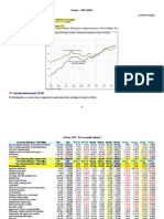 Norway – GDP 3Q2013