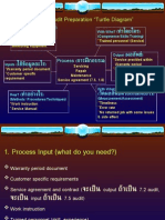 Process Analysis2 (Service)
