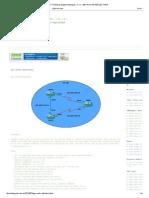Configurar BGP Router Reflectores