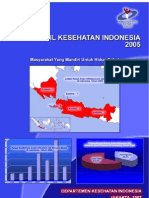 Profil 2007