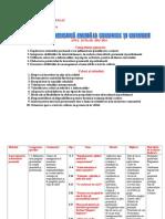 0 Planificare Calendaristica Anuala La Consiliere Si Orientare Clasa a Xii Anul Scolar 20112012