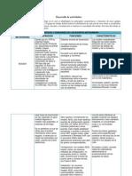 Aporte Trabajo Colaborativo _ Fase1_ Fase 2