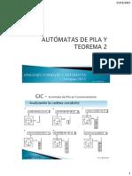 C11 - Autómatas de Pila y Teorema 2