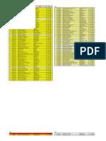 Daftar Mahasiswa s.d 2012