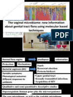 Vaginal Microbiome