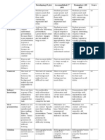 rubric for assignment