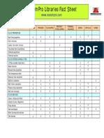 Ecosimpro Libraries Fact Sheet