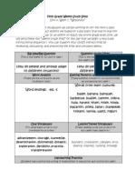 unit 4 study guides