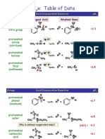 3-AcidBasepKaTable.pdf