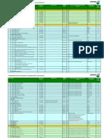Petronas_SWECs External 30092013 - PRODUCTS