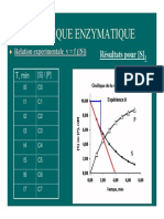 75_diapo_enzymologie