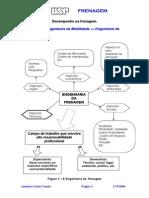 Dinamica_frenagem