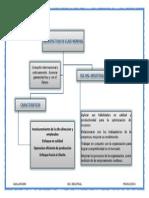 Org. Grafico