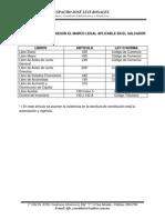 LIBROS PRINCIPALES SEGÚN EL MARCO LEGAL APLICABLE EN EL SALVADOR