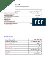 Perbualan Asas Bahasa Arab