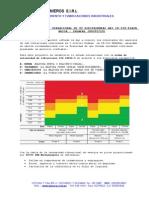 Informe de Mantto. Predictivo de 2 Electrobom- Cd210 (Inicial)