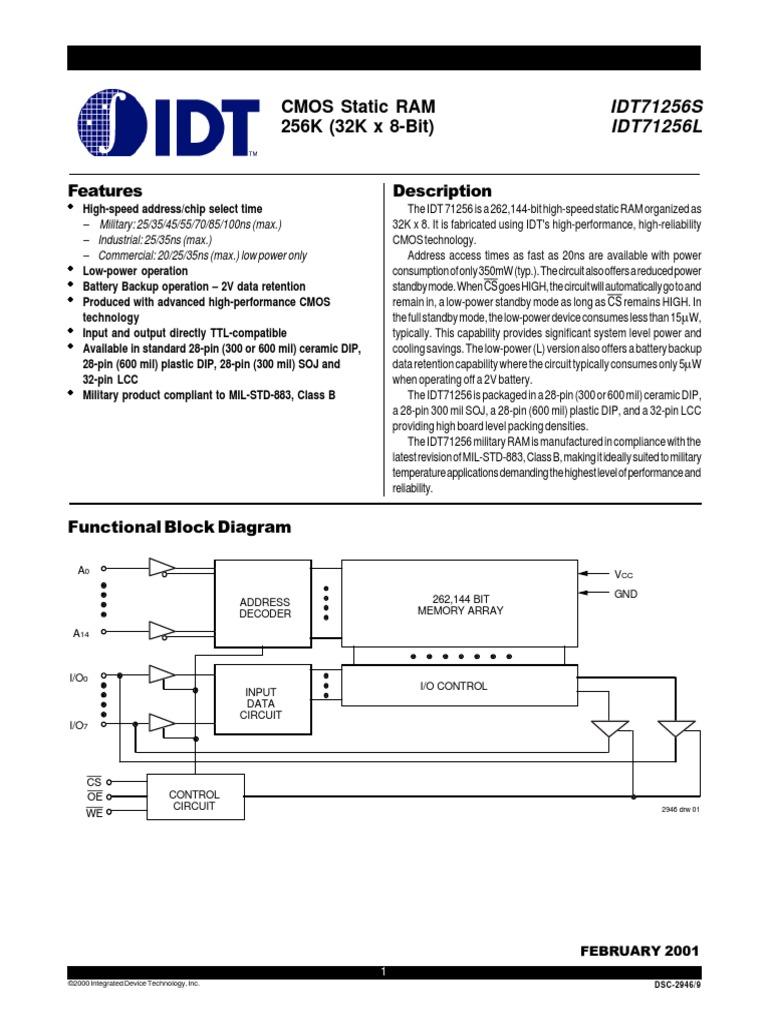 Dsa 271887 Cmos Electronic Design Sha1 Block Diagram